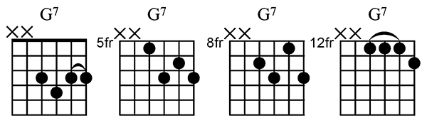 Using Chord Inversions For Solos — Blues Guitar Unleashed Blog